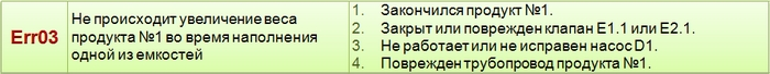 table_ru